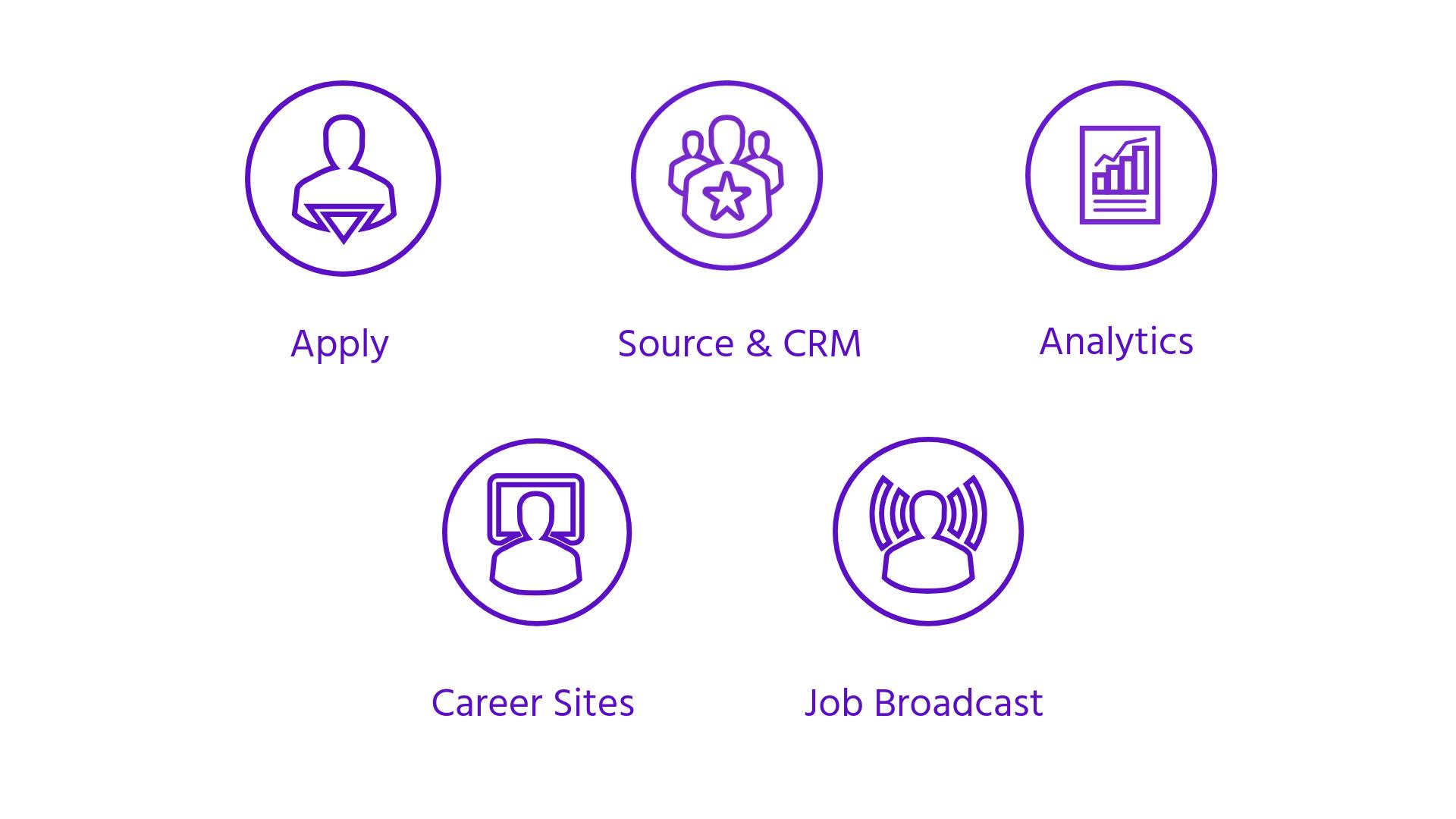 Recruitment-marketing-platform-all-modules